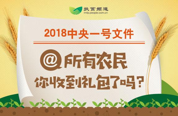 图解2018中央一号文件      2018年中央一号文件向我们描绘了加快推进农业农村现代化,走中国特色社会主义乡村振兴道路的宏伟政策蓝图。